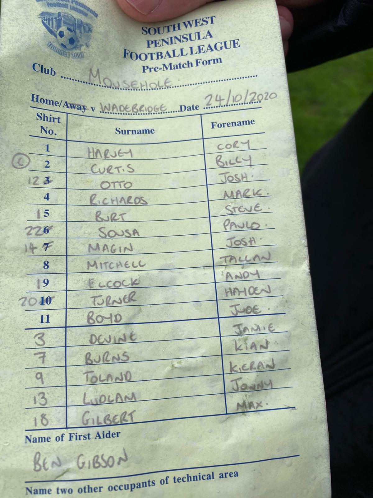Matchday Squad - Mousehole